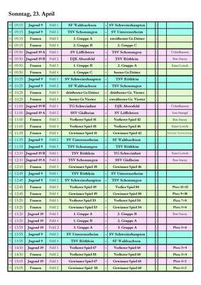 Vorbereitsungsturnier Korbball - Spielplan Tag 2