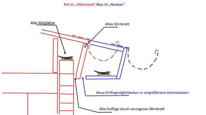Entwurf Gesimskasten
