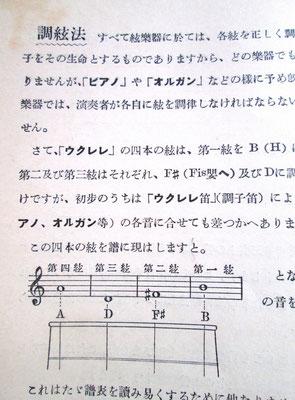 戦前は日本もアメリカチューニング(D)1933 昭和8年発行 シンフォニー楽譜出版社 定価50銭 ウクレレ教則本「ウクレレ獨習」
