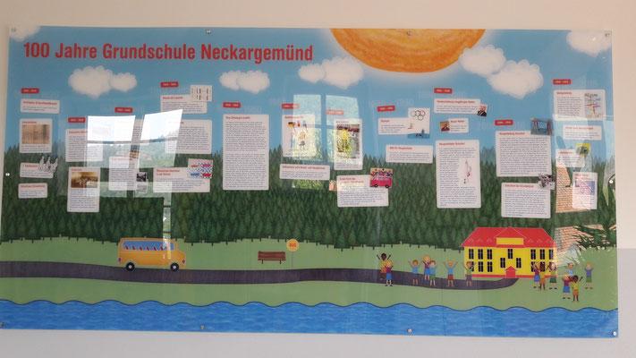 100 Jahre Grundschule Timeline GS Neckargemünd