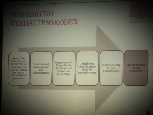 Implementierung - eines der entscheidenden Themen und Diskussionspunkte