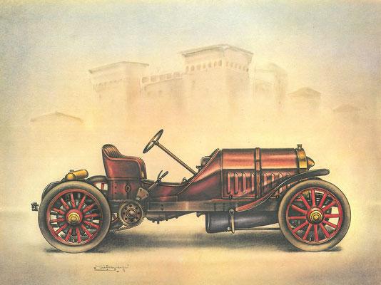 Fiat 1904