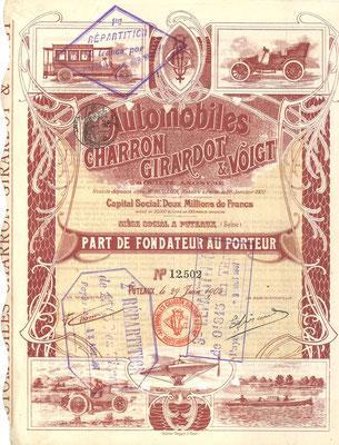 Een aandeel Automobiles Charron Girardot & Voigt S.A. uit 1905.