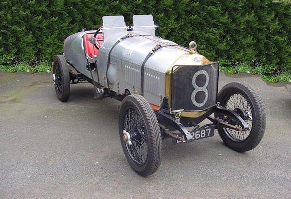 Een DFP uit 1914.