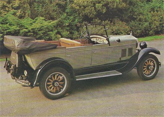 Durant 60 uit 1929.