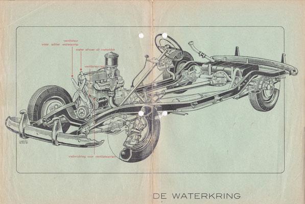 Afbeelding uit vak-cursus chauffeurs van EVO, uit eind jaren veertig van vorige eeuw.