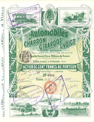 Aandeel Automobiles Charron Girardot & Voigt S.A. uit 1902.