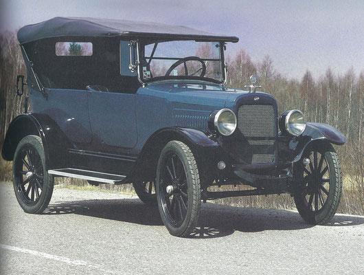 Een Willys-Overland toerwagen uit 1924.