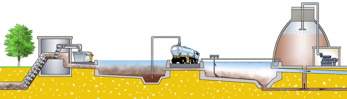 Wirtschafts- und Verlagsgesellschaft Gas und Wasser mbH_Educational brochure series.
