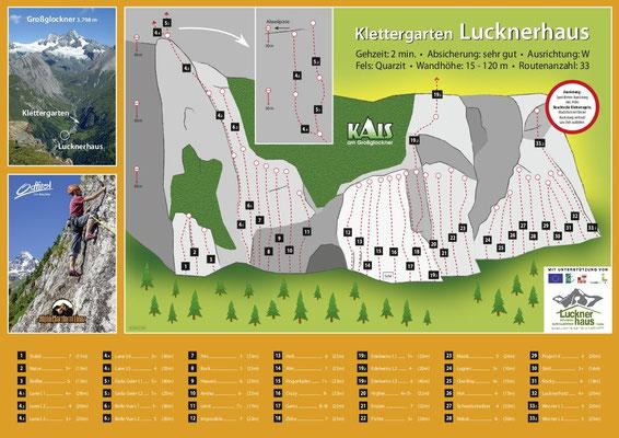 Klettergarten Ködnitztal Übersichtstafel