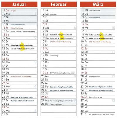 Januar, Februar, März 2017