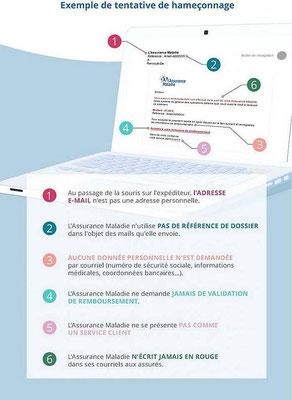 Arnaque   attention aux faux mails imitant l Assurance maladie ... 6af2dd54d53a