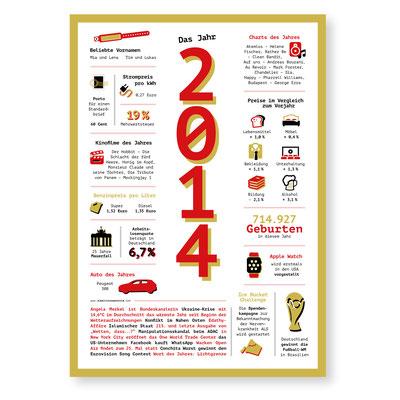 Jahreschronik 2014