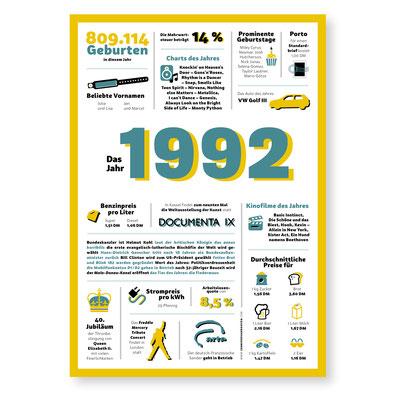 Jahreschronik 1992