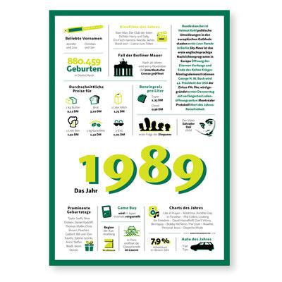 Jahreschronik 1989