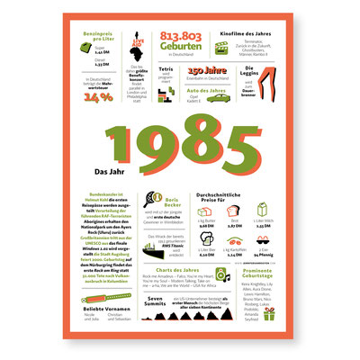Jahreschronik 1985