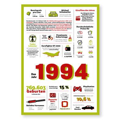 Jahreschronik 1994