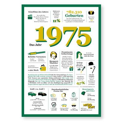 Jahreschronik 1975
