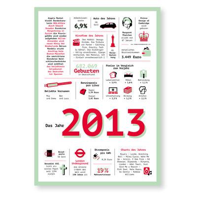 Jahreschronik 2013
