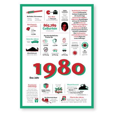 Jahreschronik 1980