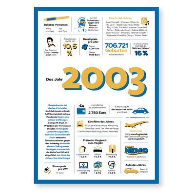 Jahreschronik 2003