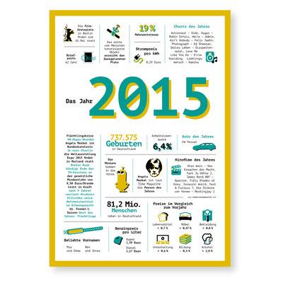 Jahreschronik 2015