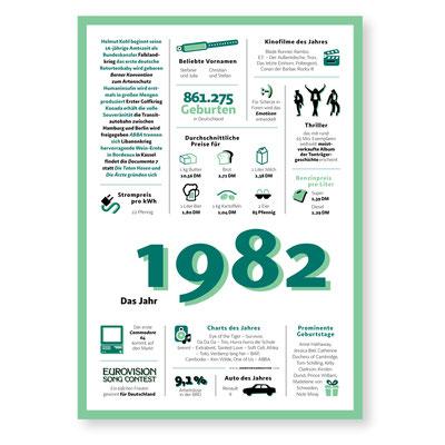 Jahreschronik 1982