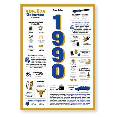 Jahreschronik 1990