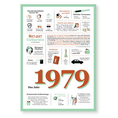 Jahreschronik 1979