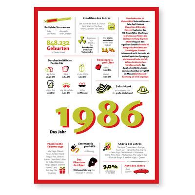 Jahreschronik 1986