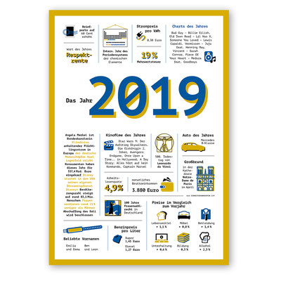 Jahreschronik 2019