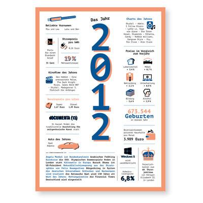 Jahreschronik 2012