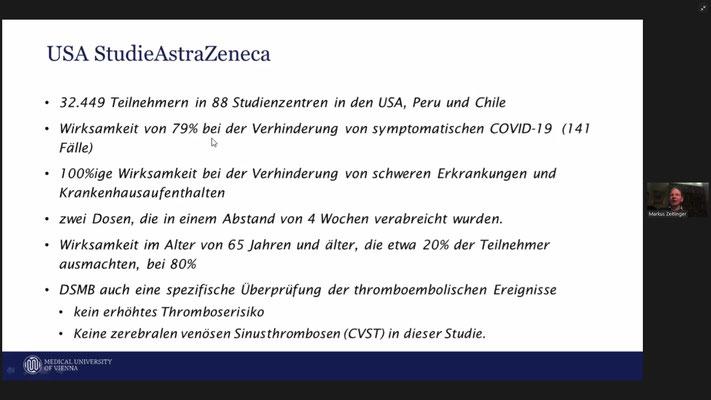 USA Studie Astra Zeneca