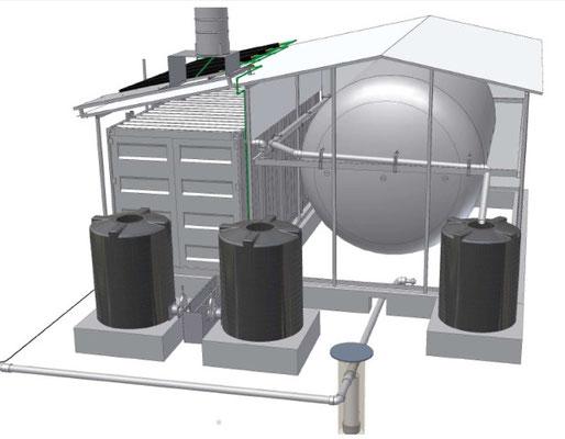 Testbiogasanlage