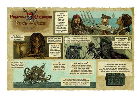 Benjamin von Eckartsberg - Comic Illustration: Piraten der Karibik 2 - Comic Recap - Kunde: Dein Spiegel