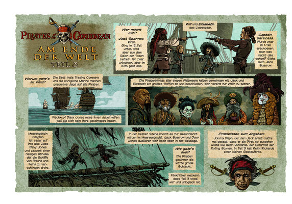 Benjamin von Eckartsberg - Comic Illustration: Piraten der Karibik 3 - Comic Recap- Kunde:Dein Spiegel