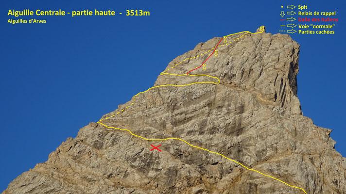 Topo de la partie haute de l'Aiguille Centrale - Aiguilles d'Arves topo
