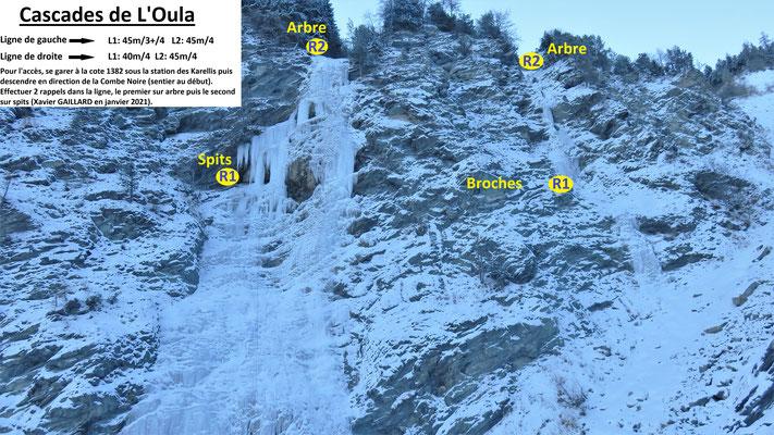 Topo cascades de l'Oula - Guide Maurienne