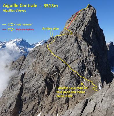 Topo de la l'Aiguille Centrale - Aiguilles d'Arves topo