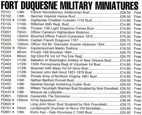 Fort Duquesne Military Miniatures  list 1996