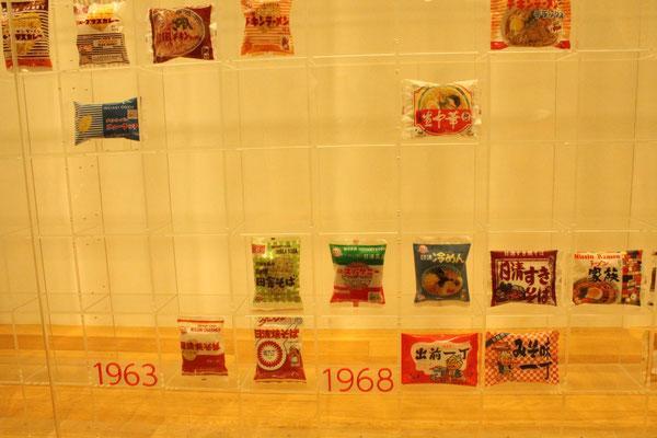 Wann jedes neue Produkt eingeführt wurde, lässt sich leicht an den, an der Wand angebrachten, Timelines nachvollziehen.