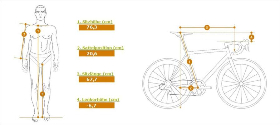 Lasergestützes Bestimmen von Körperproportionen zum Finden der optimalen Sitzposition auf dem Fahrrad