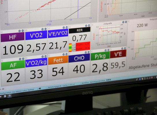 Während der Spiroergometrie werden zahlreiche Messwerte für alle wichtigen Belastungsparameter erhoben: Kreislaufsystem, Atmung und Stoffwechsel