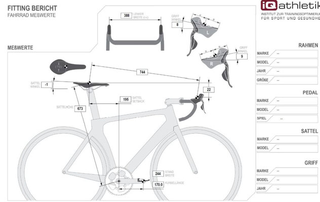 Eine genaue Dokumentation der Radvermessung ermöglicht später einen Positionsübertrag des vermessenen Rades auf ein neues bzw. anderes Rad (die hier gezeigte Vermessung ist nur ein Muster)