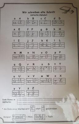 Das Sütterlin-Alphabet