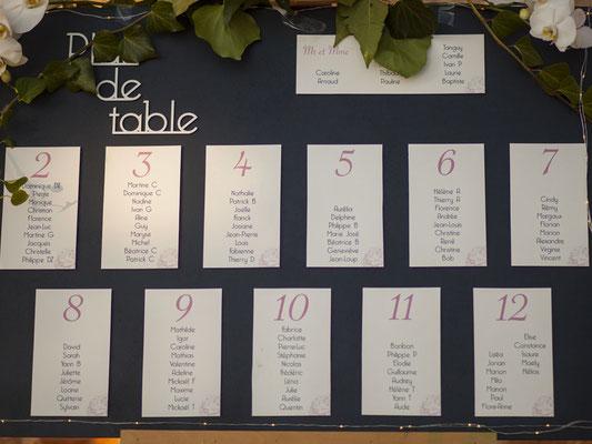 Plan de table bleu nuit