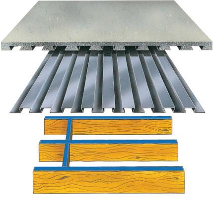 Ein Schematischer Aufbau einer LEWIS®-Schwalbenschwanzplatten-Decke