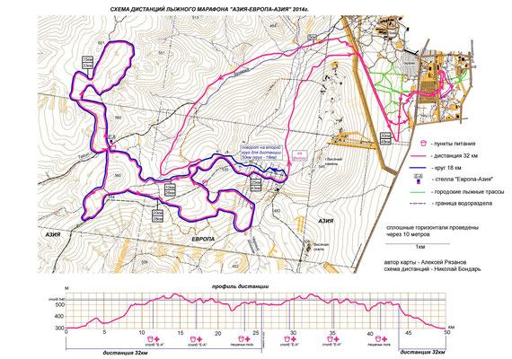 Схема лыжных трасс Новоуральск