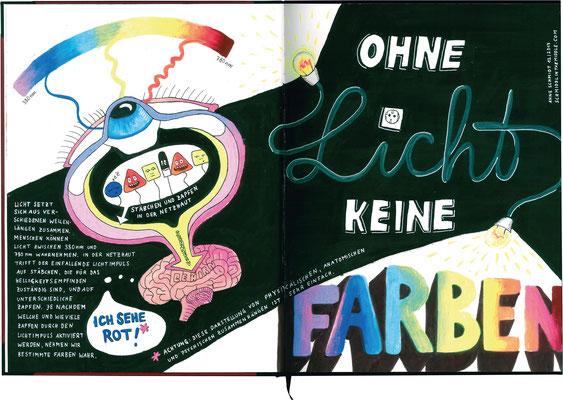 """Beitrag von Anne Schmidt - schmiddleinthemiddle - """"Ohne Licht keine Farben"""""""