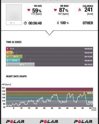 心拍数データはトレーニング後、アドバイスを添付して送信します